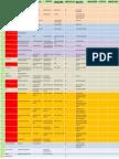 tabla Programa Arquitectónico