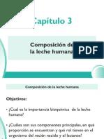 3_Composicion de La Leche Humana