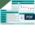 Growth Dashboard July 2014 - Growth_Dashboard_July_2014