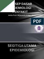 Konsep Dasar Epidemiologi Penyakit