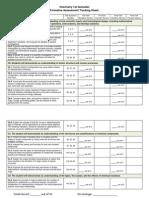 chemistry 1st semester benchmark tracking sheet