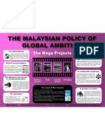 The Malaysian Policy of Global Ambition