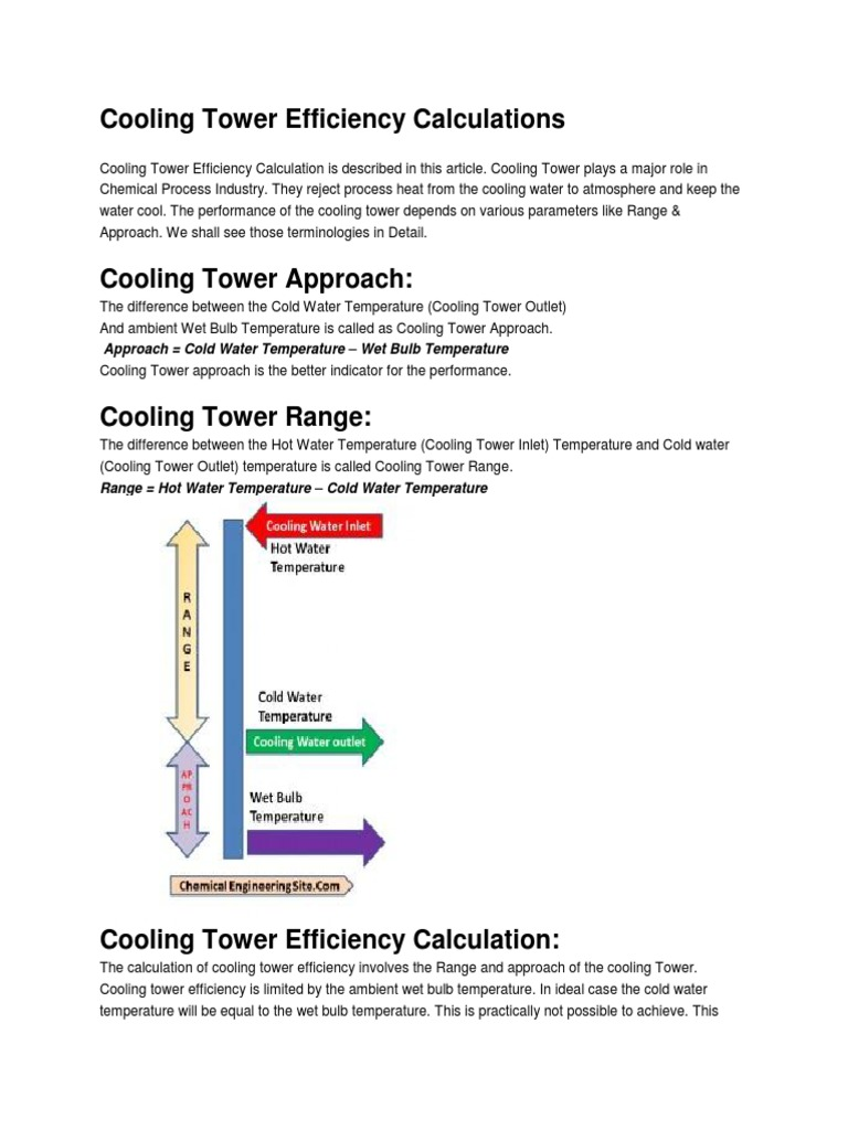 Cooling Tower Efficiency Calculations   Water   Evaporation