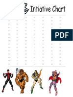 V&v Initiative Chart