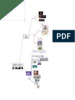 Carte Perception Concept de Soi