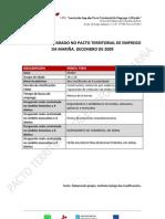 Perfil tipo do parado Decembro 2009 Pacto