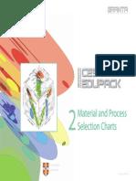 2 Materials Charts 2009
