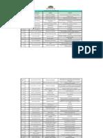 Relação dos projetos de reforma_atualizado em jan 2008 -01