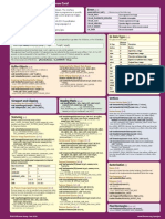 OpenGL ES 2.0 Reference Card