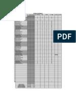 Sistemas Programables AGO-DIC 2014