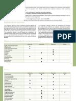 Guide Pesticides