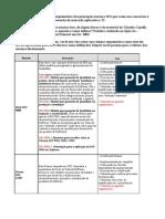 46476302 Resumo Normas ISO