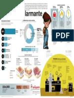 Infografía Quemaduras