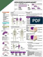 infografia_quemaduras