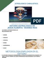 Jesus Alberto Tavares Rios
