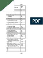 LTSP Research Checklist