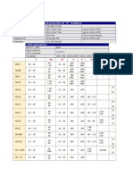 Steel Grades Material and Chemical Composition information