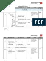 RPT Ekonomi Asas Tingkatan 5 2015