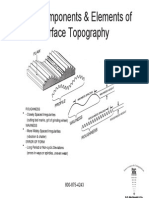 Basic Components and Elements of Surface Topography