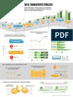 Infografía Limeños desaprueban el transporte público - Edward Abarca