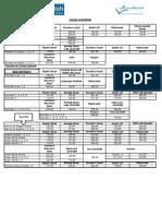 Linguist.ua Cambridge Price List 2014 (1)