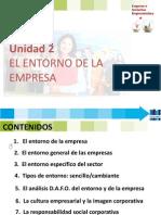 Resumen Tema 2 El Entorno Del Mercado