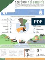 La huella de carbono y el comercio internacional de América Latina y el Caribe