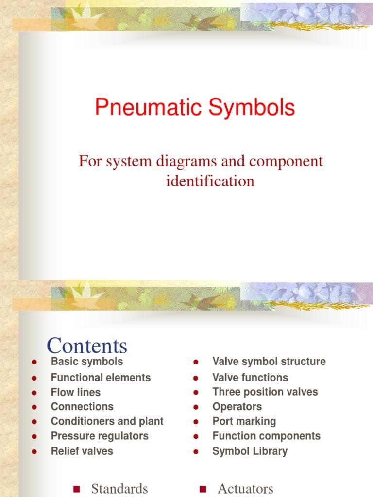 Chapter10 Pneumatics Symbols Valve Inductor