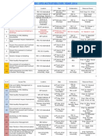 List of CPD Courses 2014