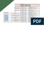 F001-P006-GFPI_Proyecto_formato_DOLCA_-_Profesiograma
