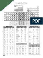 UAlberta Chem 10x Data Sheet 2013-2014