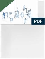 Diagrame_Procédure