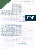 ejercicioesquinanoroesteycostomnimo-140521091509-phpapp02