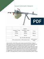 PKM Squad Automatic Weapon