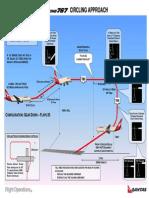 767circling_approach.pdf
