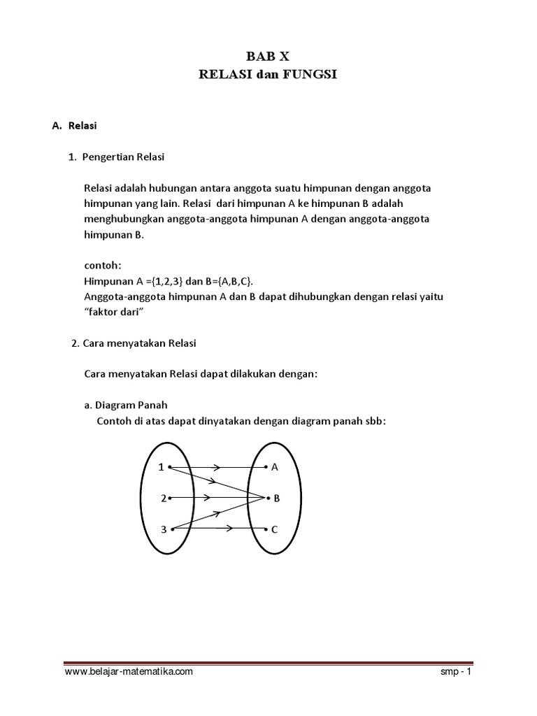 Bab x relasi dan fungsi 1533638471v1 ccuart Gallery