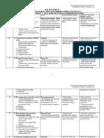 Rancangan Tahunan Tingkatan 2 Pendidikan Moral 2013 (1)