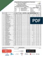 Le classement après le saut du monde de combiné nordique à Chaux-Neuve