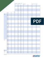 KUDU PCPump Chart Complete