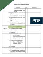 1.PMKP Ceklist Dokumen