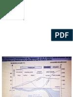 G. Pédro schéma pour Géo 2