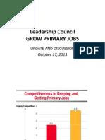 Wichita Chamber Leadership Council Grow Primary Jobs 10-17-13