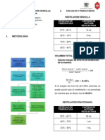 Informe N3 Quimica ORGANICA
