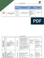IPC Hoja de Ruta 2014 2