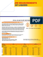 Oval Gear Flow Meter (1)