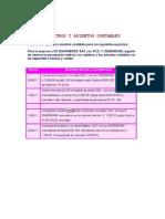REGISTROS Y ASIENTOS CONTABLES.docx