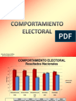 Documento 4. Comportamiento Electoral
