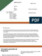 Eleboracion de Diagramas de Flujo y Procedimientos