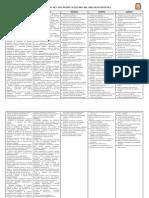 Cartel Diversificado de Capacidades 1º a 5º Sm
