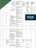 Scheme of Work F3 BI